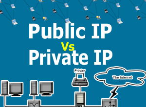 What is difference between Public IP and Private IP?