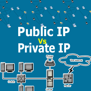 Public IP vs Private IP PCsolutionHD.com