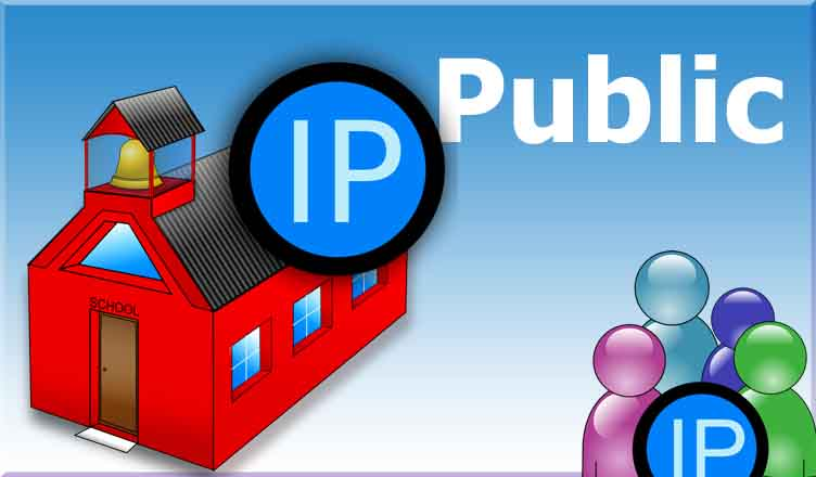 What is Public IP Address by PCsolutionHD.com (Salehin Sohag)
