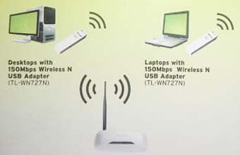 Wireless N USB Router