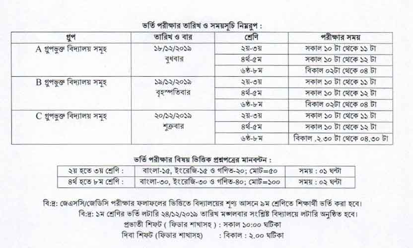 Date of Examination and Schedule