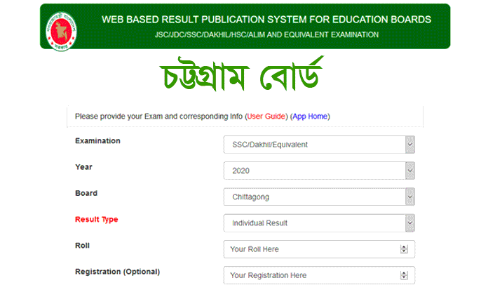 Chittagong Board SSC Result 2020